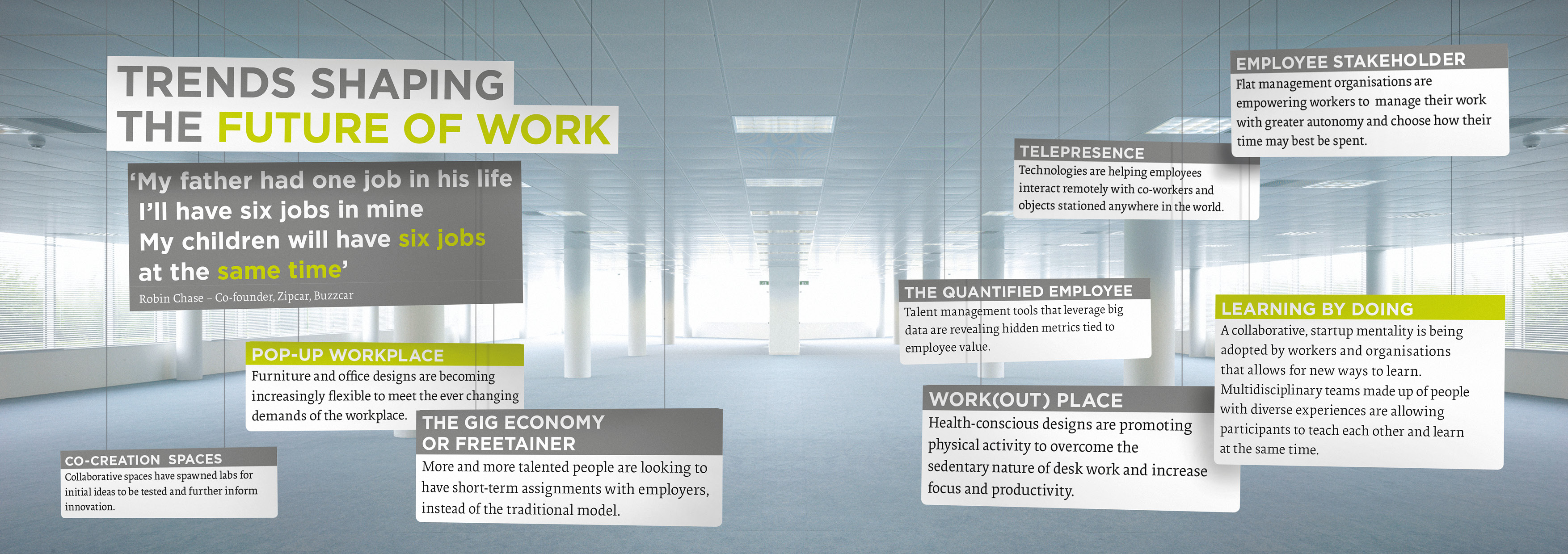 The Future of Work SprPg 9